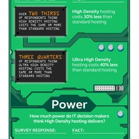 Hd survey infographic 1440