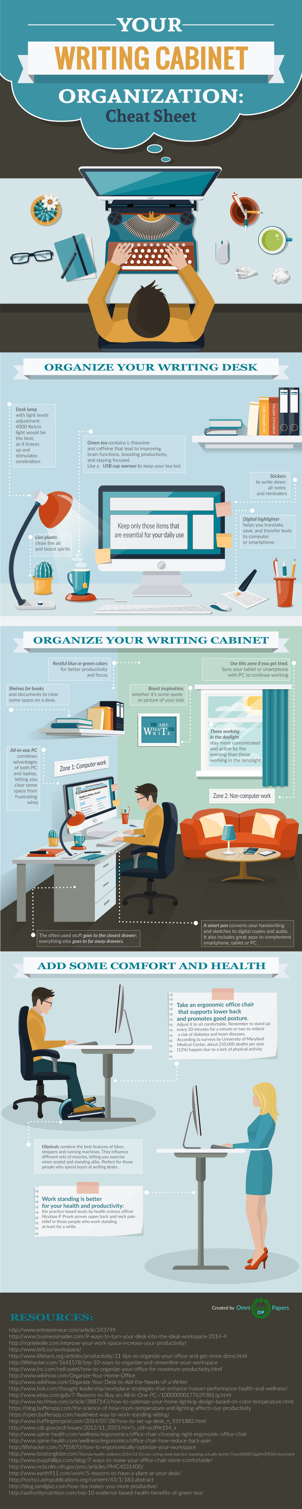 How to Organize your Writing Cabinet (Cheat Sheet)