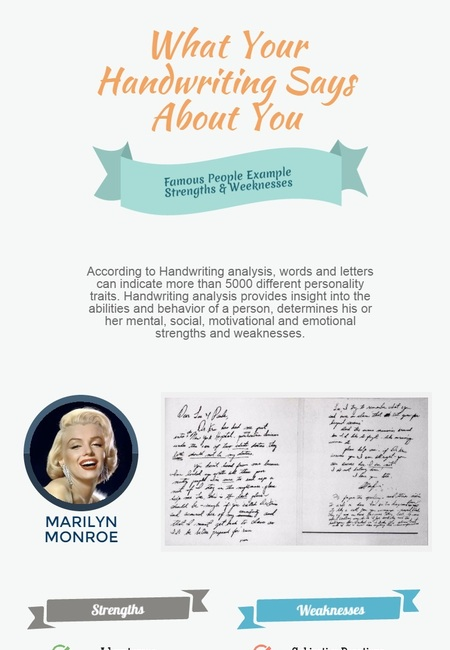 What your handwriting says about you(original size)