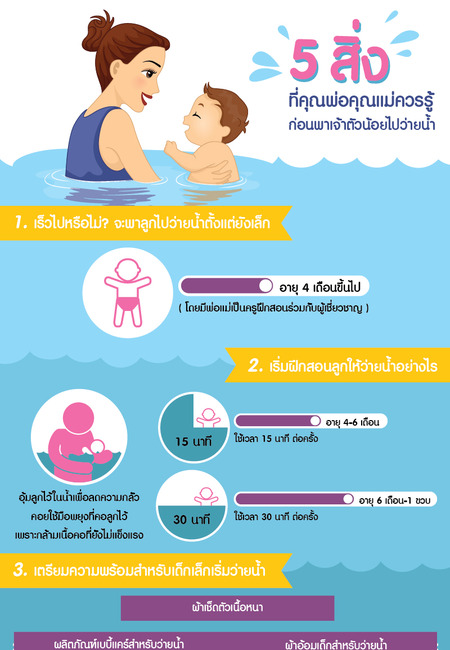 Infographic parents should know for kid swimming