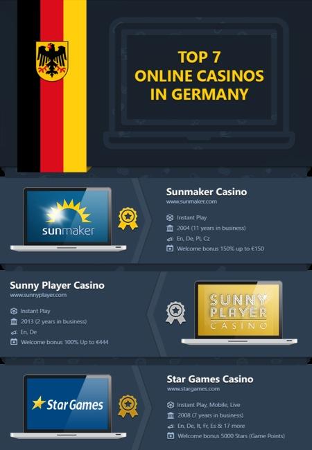 Slotspill top german casinos