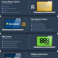 Slotspill top german casinos