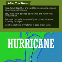 Disaster planning infographic