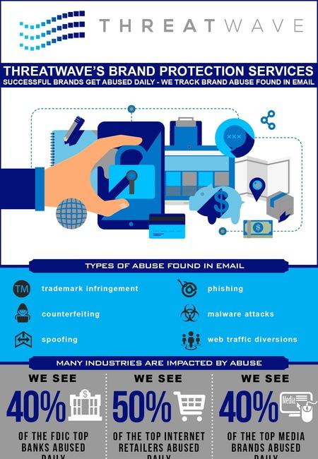 Tw brand protection infographic