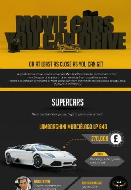 1 infographic