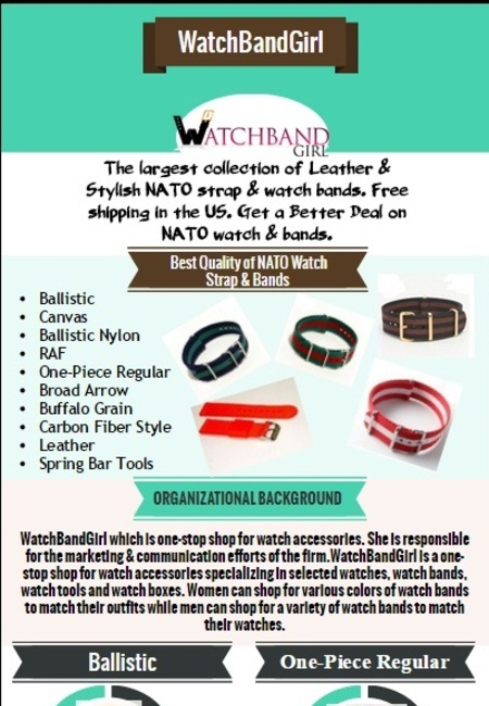 Best quality of nato watch strap   bands