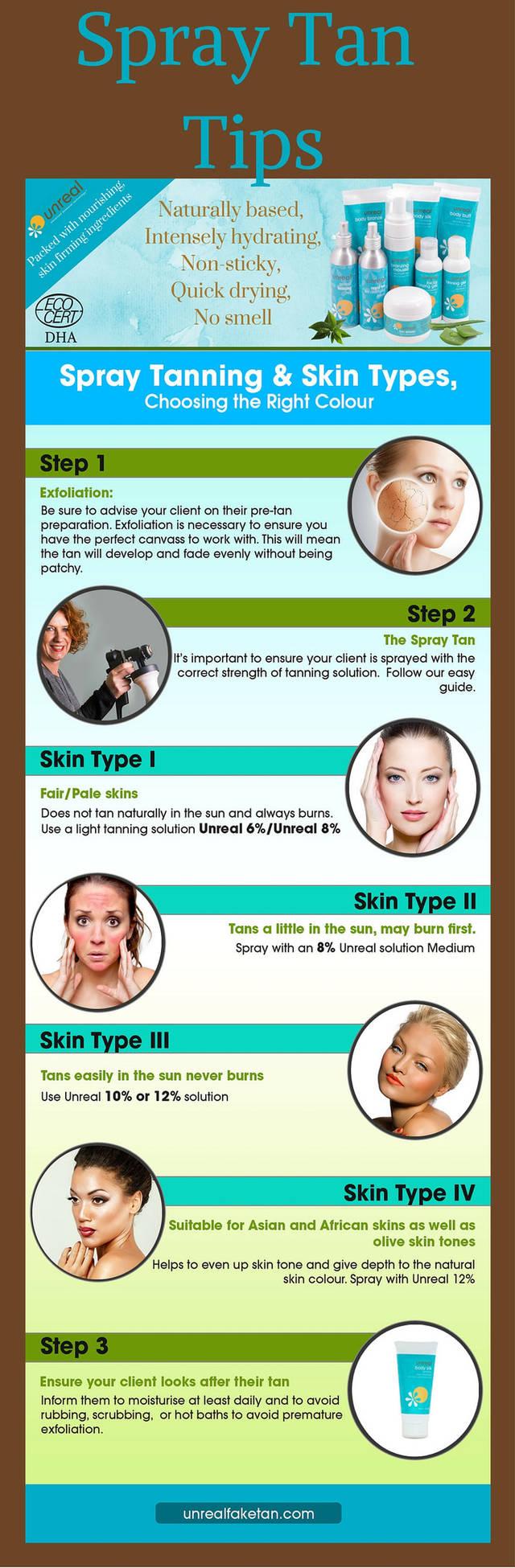 Infographic spray tan tips