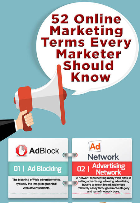 52 online marketing terms defined infographic