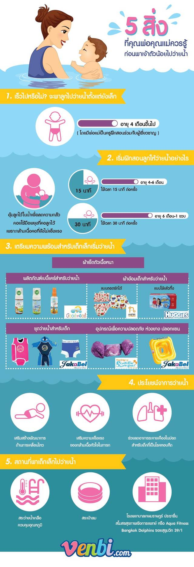 Parents should know for kid swimming infogrpahics