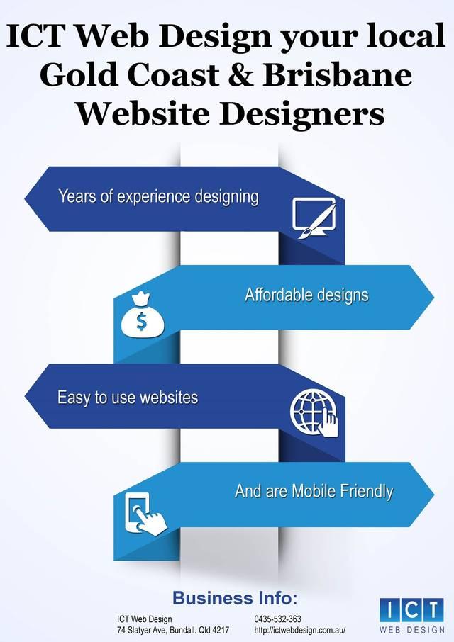 Ictwebdesign com au post infographics requiremen