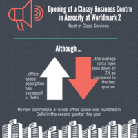 Infographic office space absorption doubles in delhi for second quarter