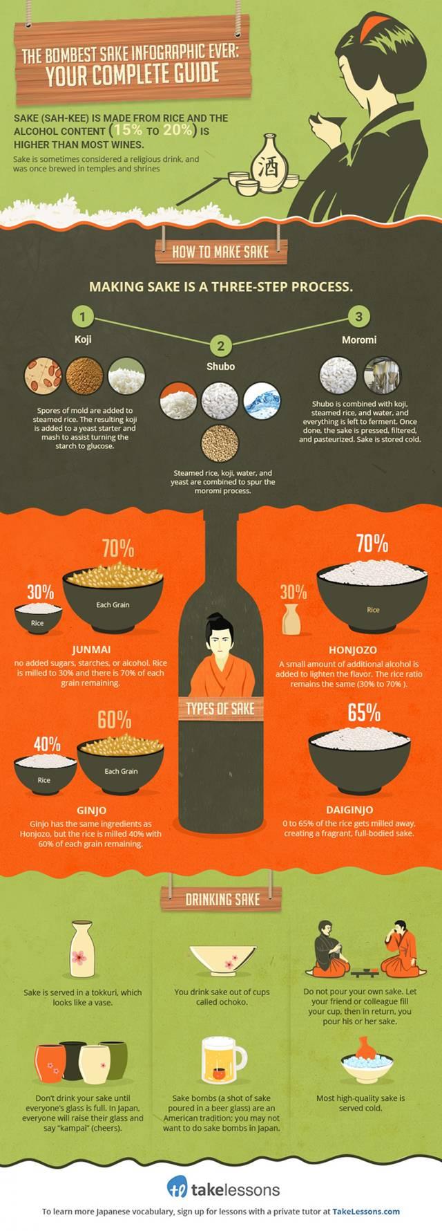 Your complete guide to japanese sake 55de1de4afce8 w1500