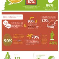 Vluq2l infographics evolving workforce future 2014 j