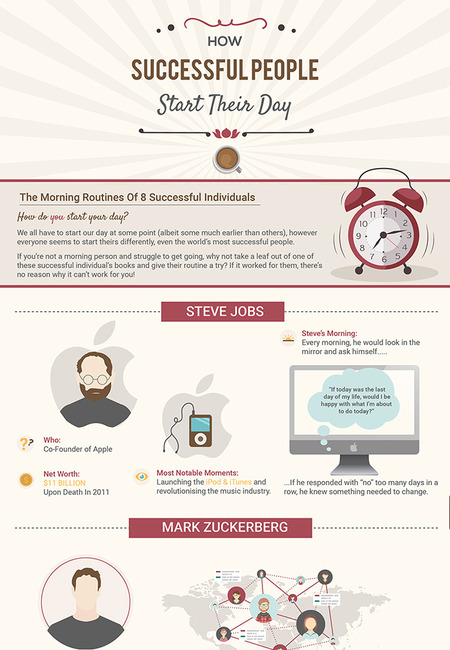 How successful people start their days