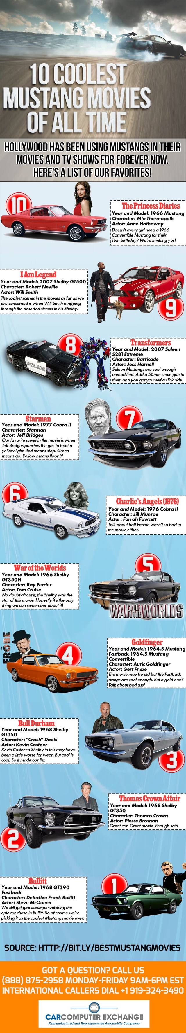 10 mustang movies infographic