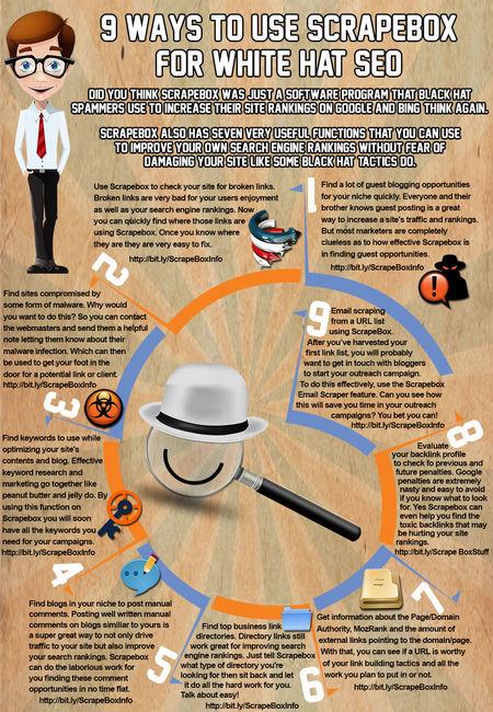 Scrapebox white hat tips infographic