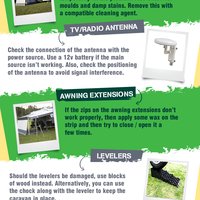 Awa infographocs