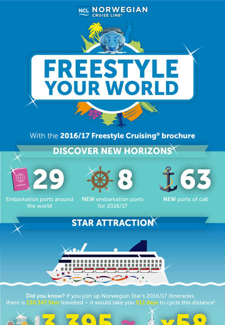 Norwegian freestyle your world infographic