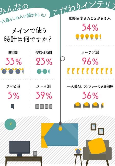 %e3%81%93%e3%81%a0%e3%82%8f%e3%82%8a%e3%82%a4%e3%83%b3%e3%83%86%e3%83%aa%e3%82%a2