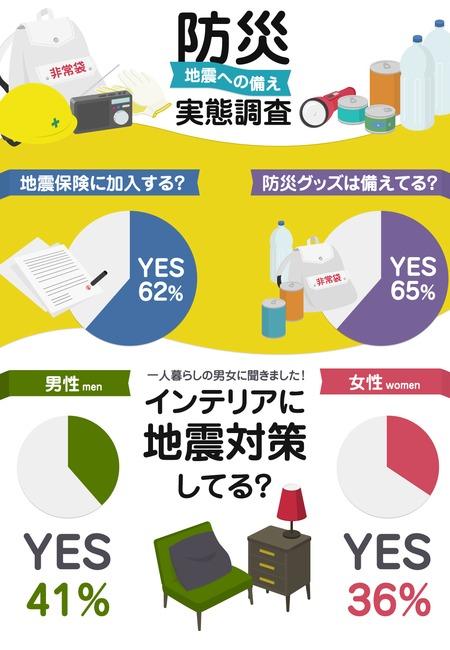 %e9%98%b2%e7%81%bd
