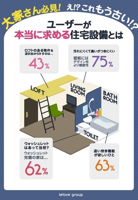 %e4%bd%8f%e5%ae%85%e8%a8%ad%e5%82%99 %e4%bf%ae%e6%ad%a3