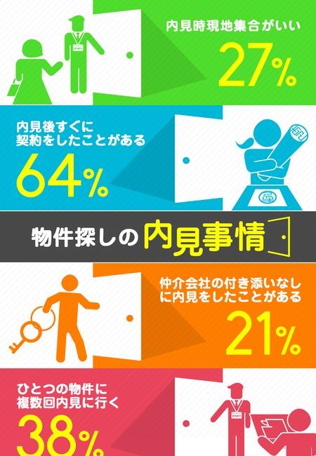 %e5%86%85%e8%a6%8b