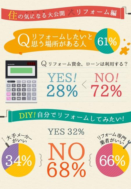 %e3%83%aa%e3%83%95%e3%82%a9%e3%83%bc%e3%83%a0
