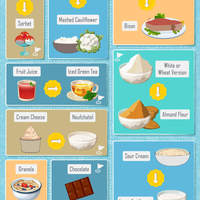Healthy food swaps to cut calories infographic