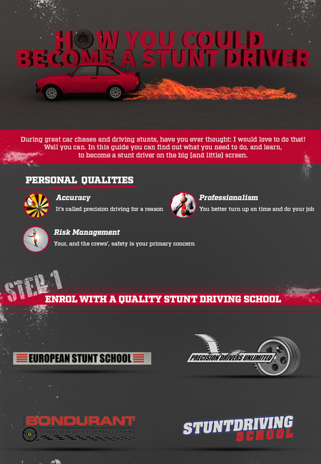 Stunt driver infographic