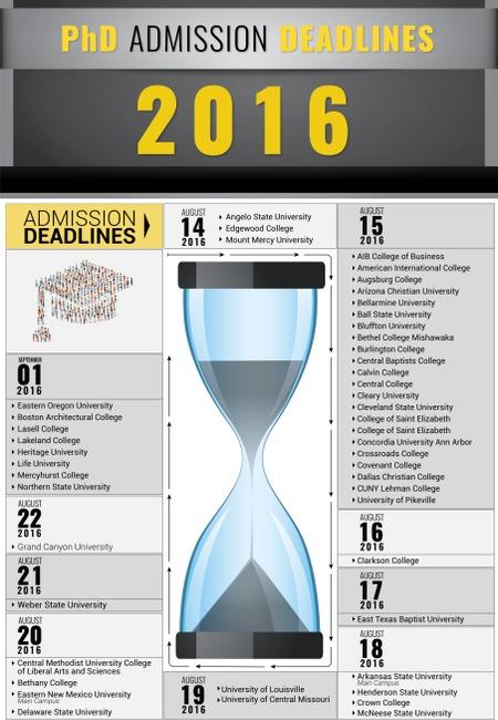 Phd admission deadlines 2016 452x1024