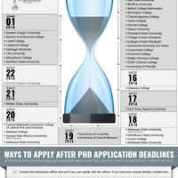Phd admission deadlines 2016 452x1024