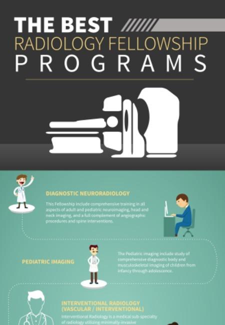 The best radiology fellowship programs 328x1024