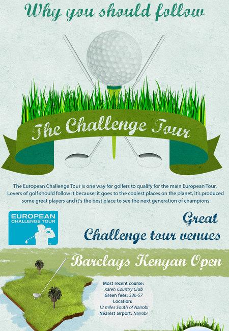 Challenge tour infographic