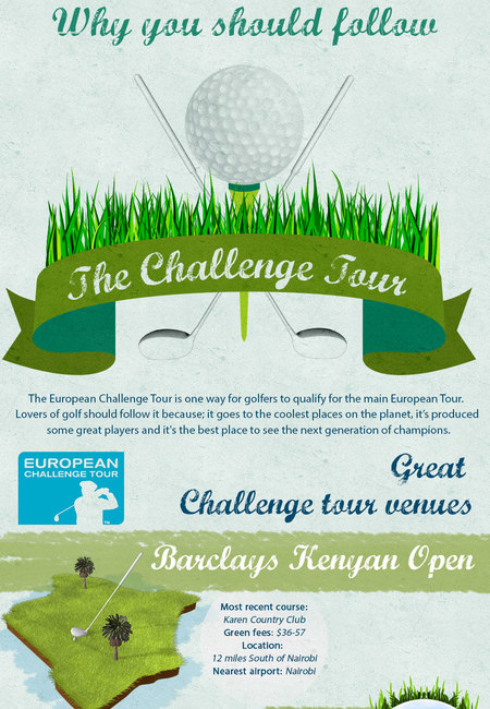 Challenge tour infographic
