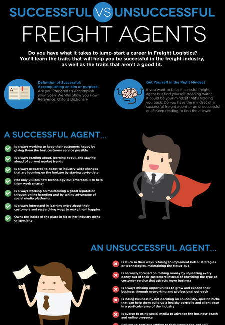 Globaltranz successful freight agent infographic