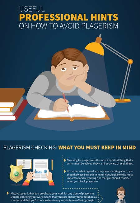 Plagerism checking