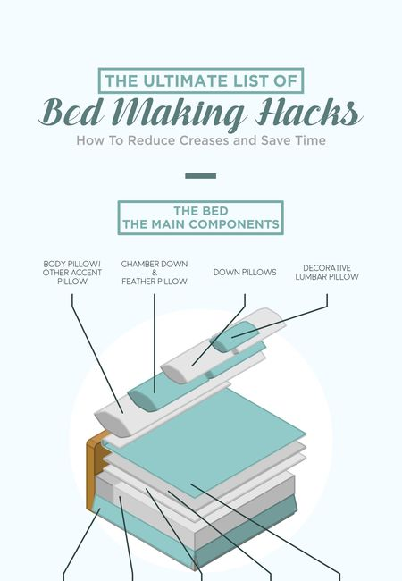 Bed making hacks