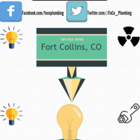Fort collins plumbing  electrical  heating  and ac