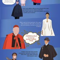 Origin of capes infographics