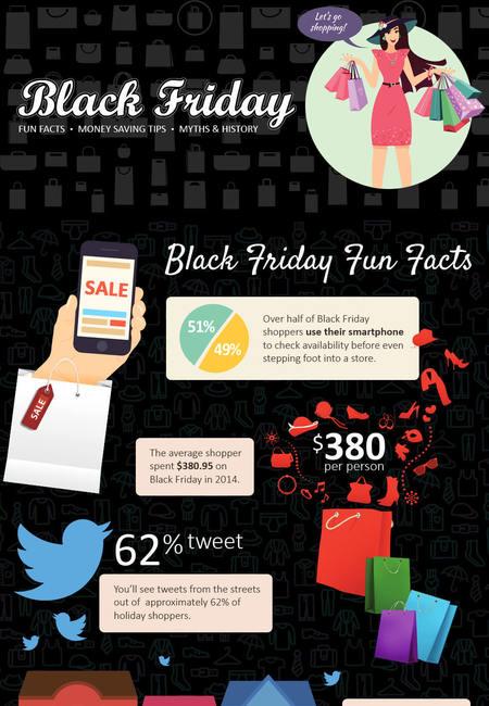 Black friday guide1