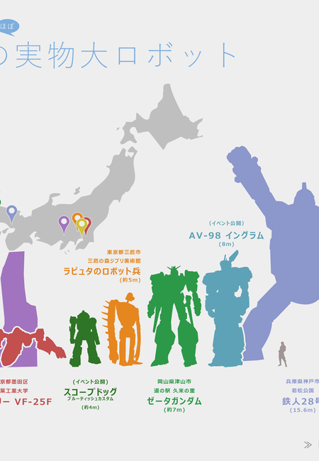 Infographic life size giant robots