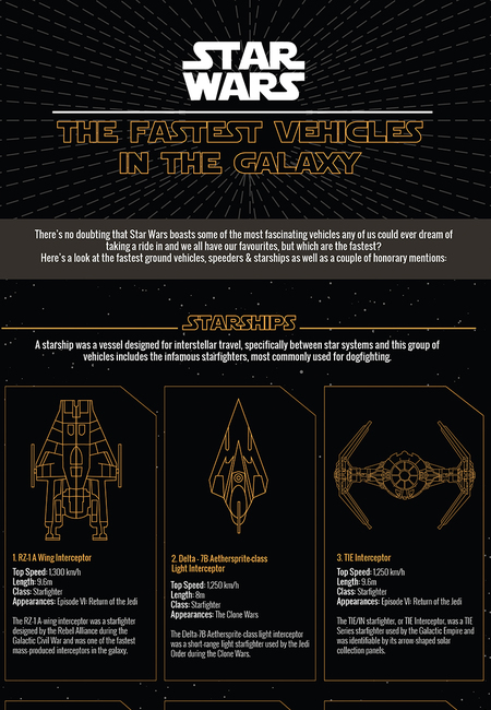 The fastest vehicles in the galaxy