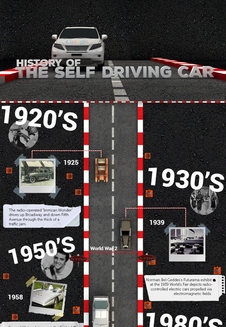 History of the self driving car (1)