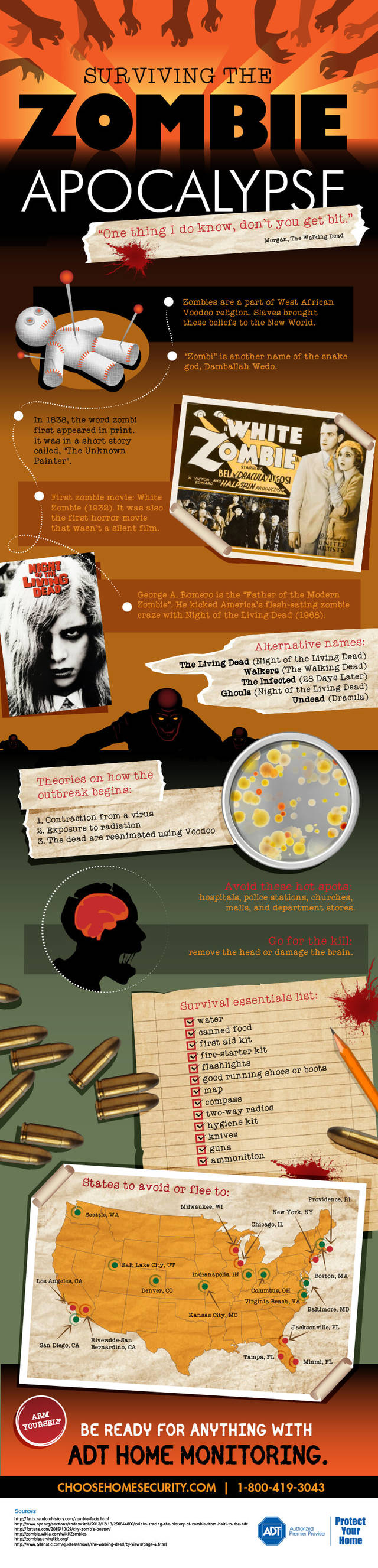 Zombieinfographic