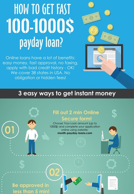 100 1000 payday loans 1000x2000