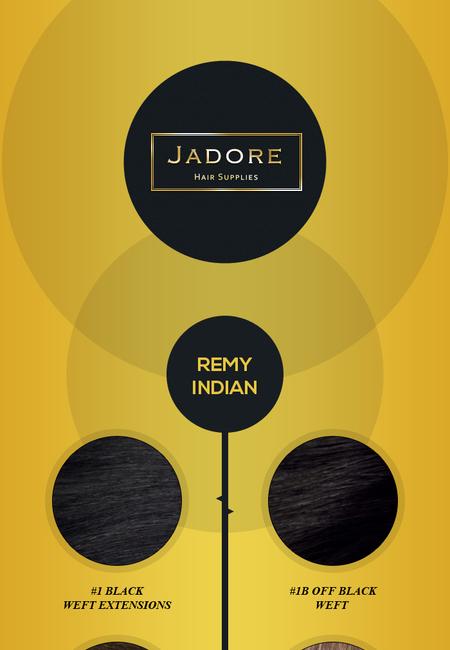 Info jadora