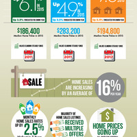 Big valley big value infographic