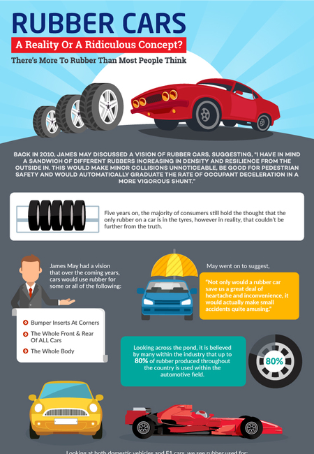 Rubber cars a reality or ridiculous concept infographic