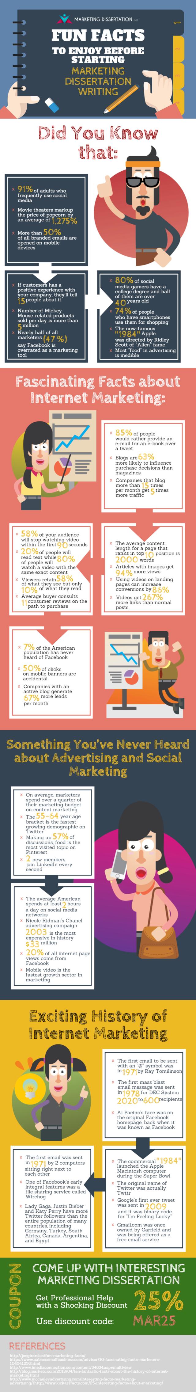 Fun facts on marketing dissertation writing