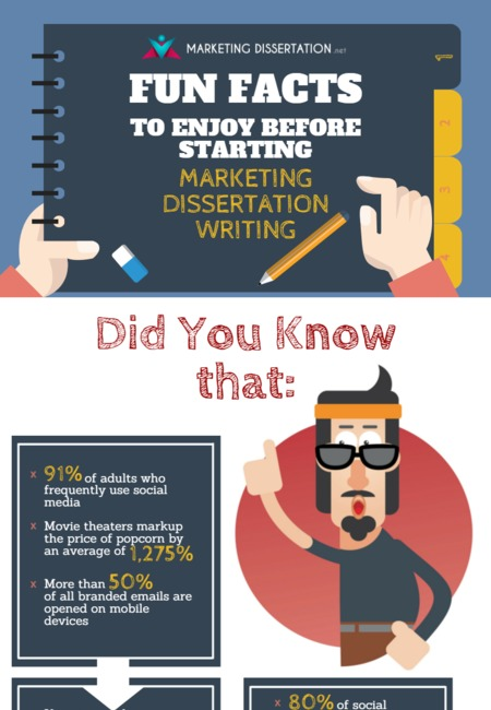 Fun facts on marketing dissertation writing